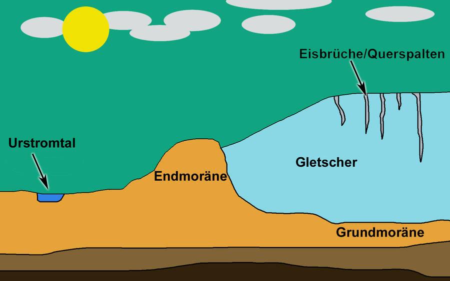 Eiszeit In Deutschland