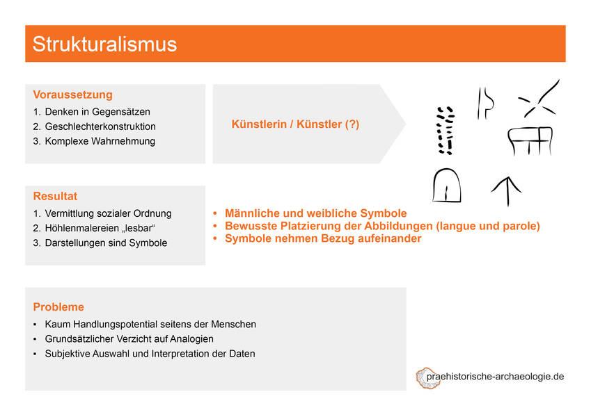 Strukturalismus - praehistorische-archaeologie.de